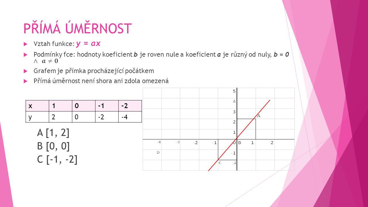PŘÍMÁ ÚMĚRNOST B [0, 0] C [-1, -2] x 1 -1 -2 y 2 -4